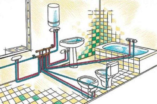 Заказать Монтаж систем водоотвода и водоснабжения