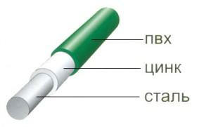 Заказать Покрытие проволоки ПВХ 2.5 мм