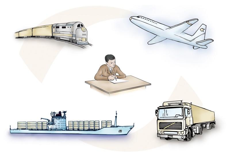 Order Consulting in logistics