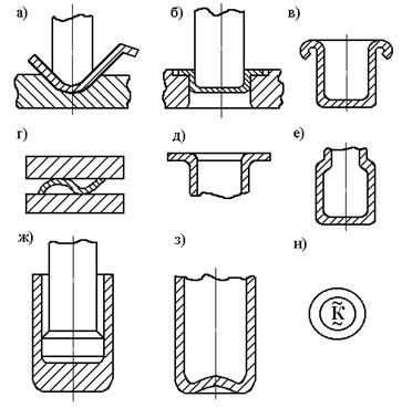 Заказать Штамповка металлоизделий