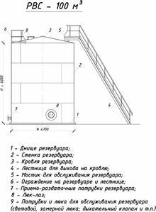 Заказать Резервуар вертикальный стальной РВС-100 м3