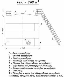 Заказать Резервуар вертикальный стальной РВС-200 м3