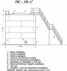 Заказать Резервуар вертикальный стальной РВС-300 м3