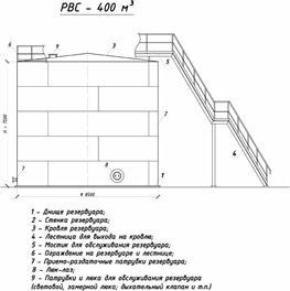 Заказать Резервуар вертикальный стальной РВС-400 м3
