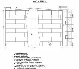 Заказать Резервуар вертикальный стальной РВС-3000 м3