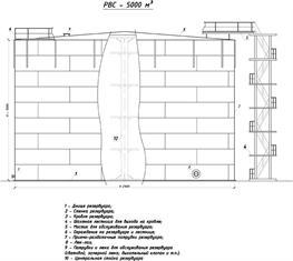 Заказать Резервуар вертикальный стальной РВС-5000 м3