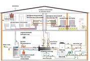 Заказать Монтаж систем водоснабжения монтаж и расчет систем отопления, водоснабжения и канализации