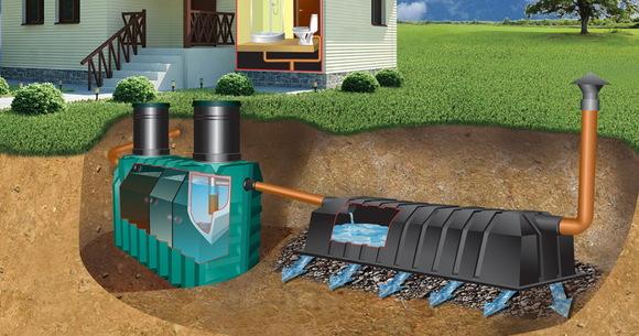 Устройство наружных сетей канализации Украина