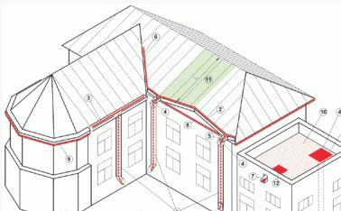 Заказать Проектирование и монтаж систем кабельнього обогрева