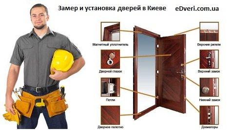 металлические двери замер и установка
