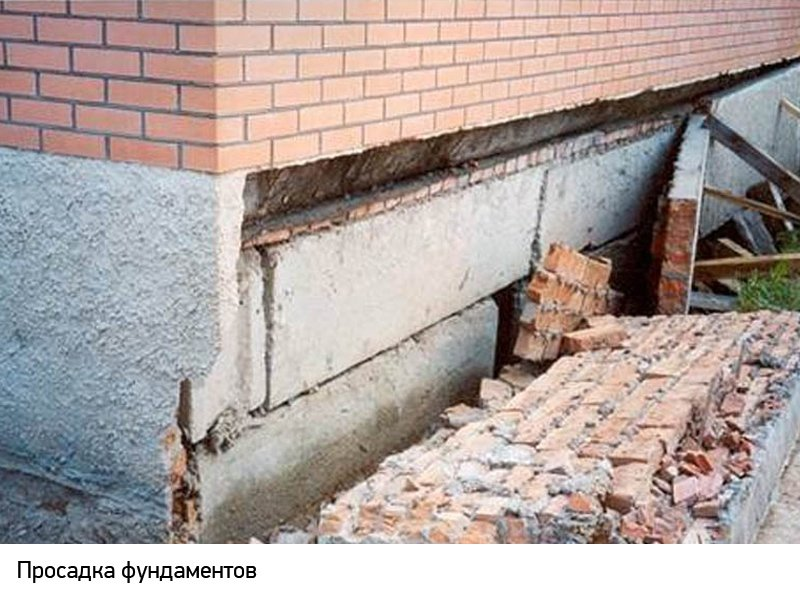 Strengthening of the base of the old house order in kharkov.