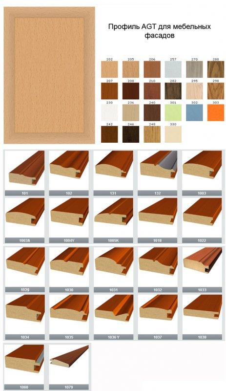 Заказать Изготовление фасадов из рамочного профиля