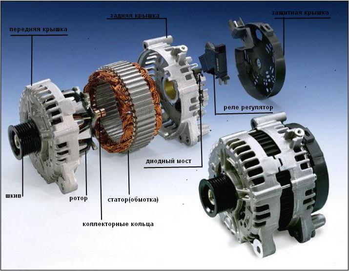 Заказать Ремонт генераторов