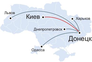 Грузоперевозки Киев - Донецк