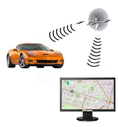 Заказать  GPS мониторинг