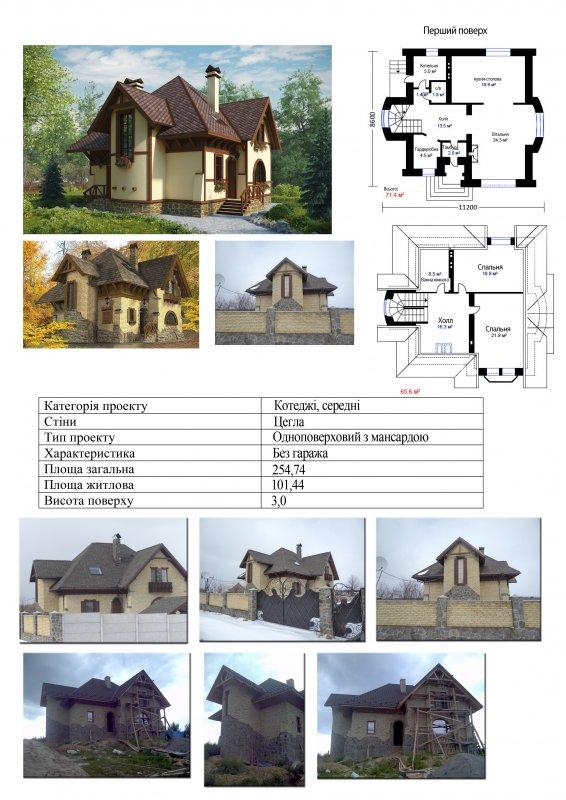 Заказать Проекты домов, коттеджей.