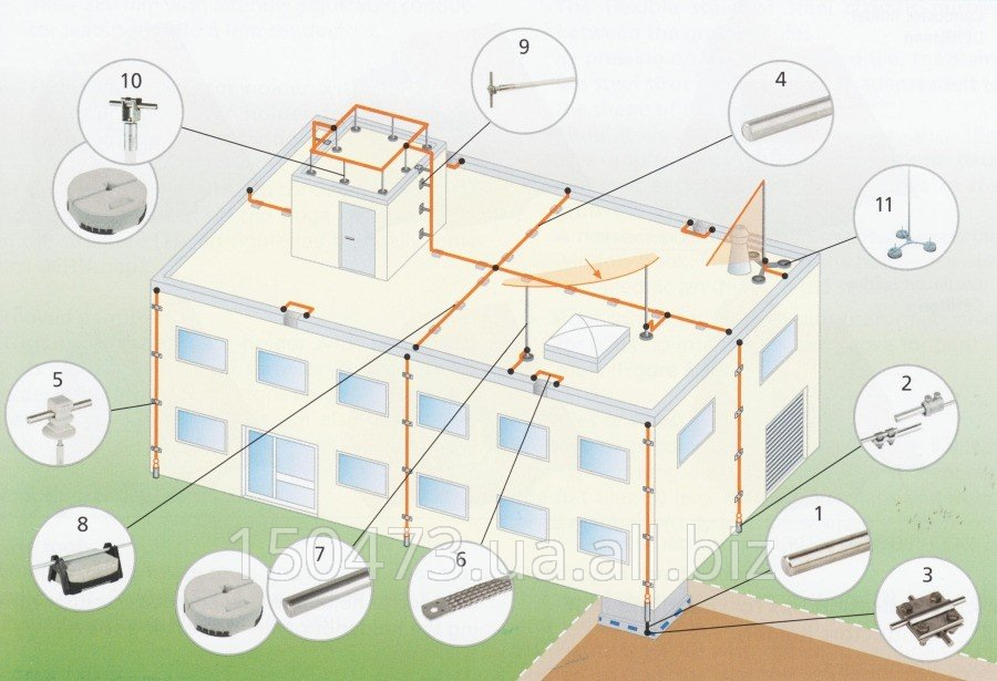 Заказать Проектирование промышленных зданий и обьектов