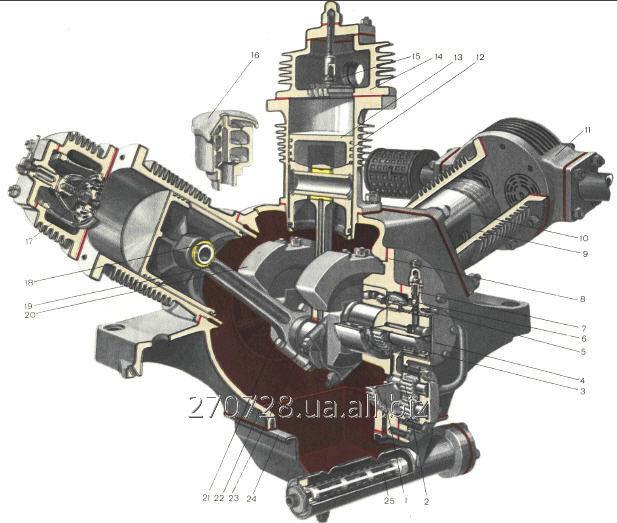 Заказать Ремонт компрессора К-2,воздушный,поршневой