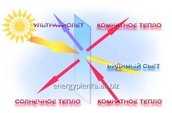 Заказать Установка энергосберегающей пленки на стекло