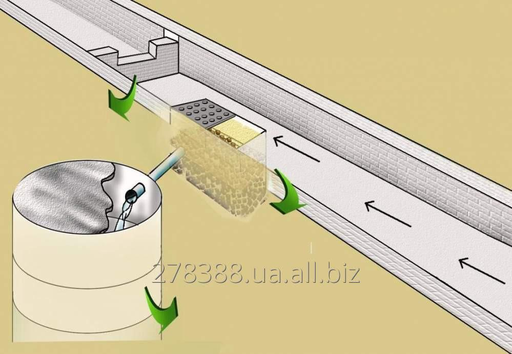 Design of the stormwater drainage order in Kiev