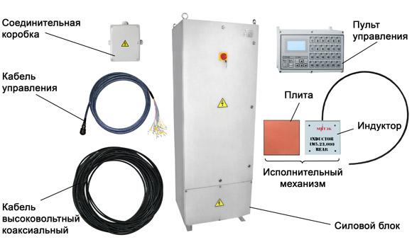 Заказать Реализация магнитно-импульсных установок ИМ