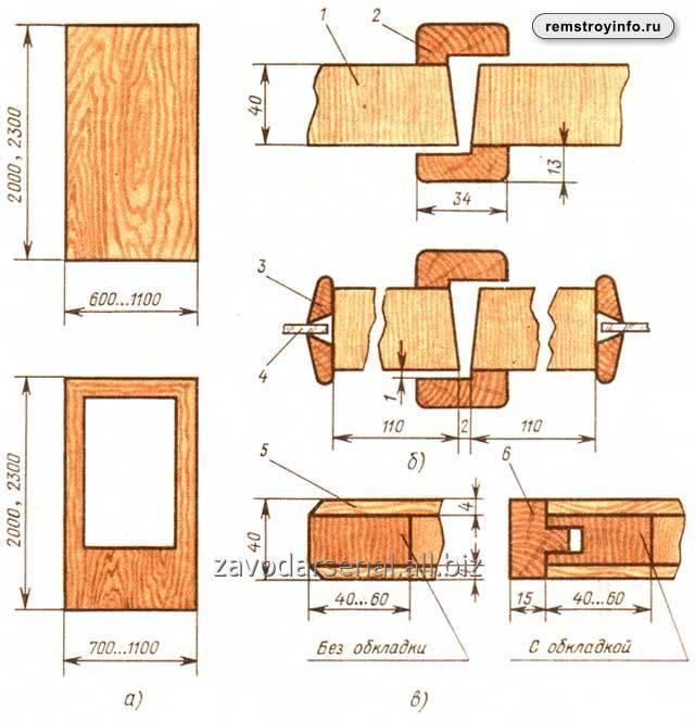 Изготовление дверных блоков