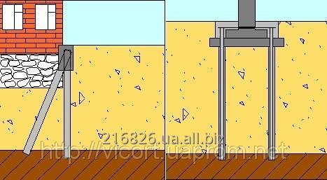 Усиление фундаментов зданий