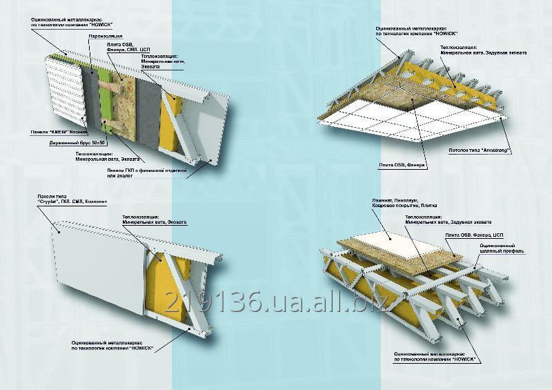 Заказать Возведение жилых,общественных и промышленных зданий из Легких Стальных тонкостенных Конструкций (ЛСтК)