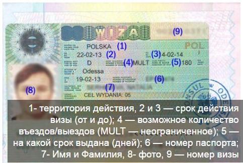 Заказать Национальная Рабочая виза 180/360