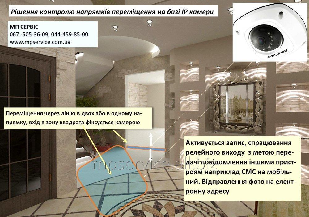 IP камера охраняет дом
