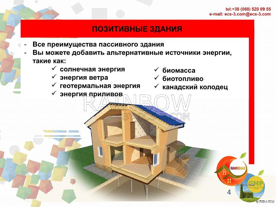 Строительство Пассивных зданий