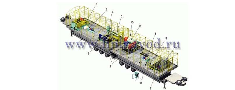 Заказать Циркуляционная система для капитального ремонта скважин (мобильная)