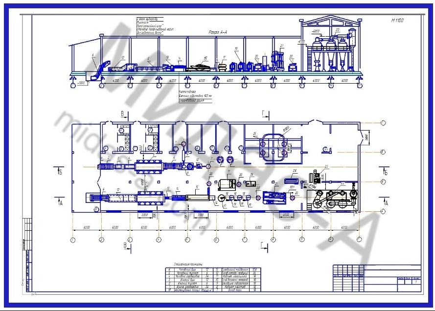Заказать Составление технологических схем, подбор оборудования для комплексной переработки