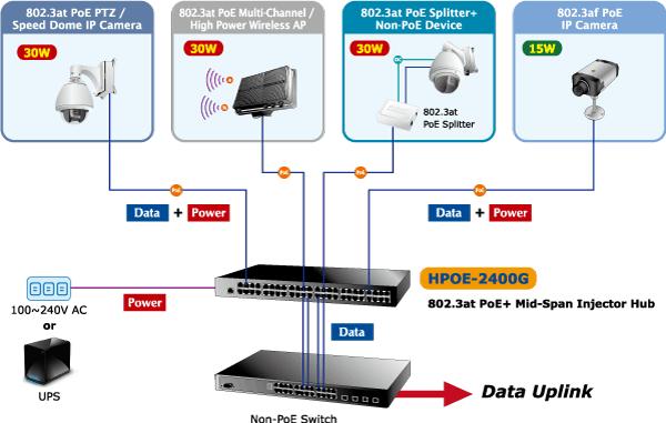 Заказать Установка POE Ethernet-коммутатора