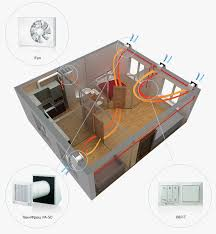 Заказать Монтаж системи вентиляції з рекуператором тепла