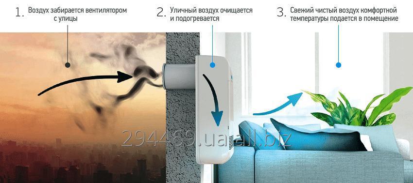 Заказать Монтаж вентиляції квартири