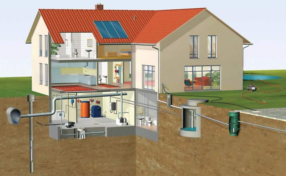 Проектирование и монтаж объектов водообеспечения