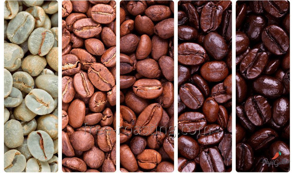 Термальная обжарка кофе