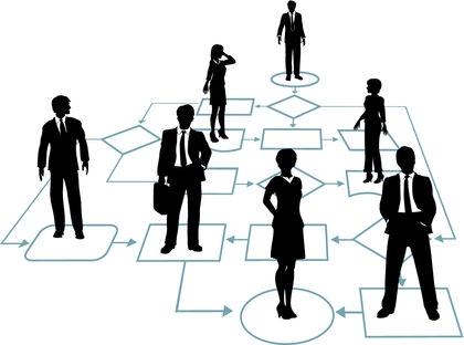 Заказать Обучение Управление бизнесом