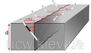 Заказать Ін'єкційна гідроізоляція швів і примикань