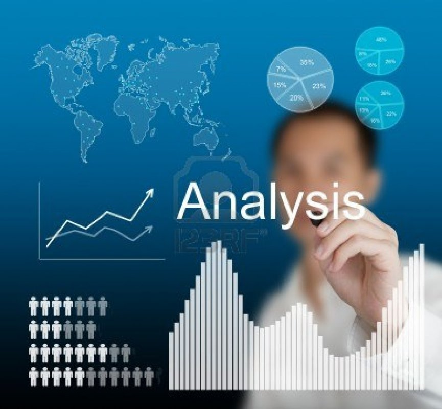 music industry and digital communications analysis