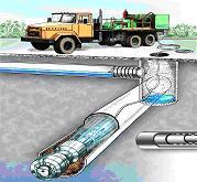 Заказать Восстановление пропускной способности наружных канализационных трубопроводов и коллекторов, удаление отложений хозяйственно – бытовых, ливневых и производственных стоков (гидродинамическая прочистка)