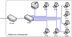 Проектирование и монтаж кабельных систем СКС