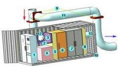Изготовление, реконструкция, капитальный ремонт системы газоочистки и аспирации