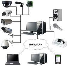 Обслуживание систем контроля доступа