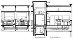 Design of laboratories