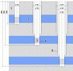 Бурение скважин двумя колоннами