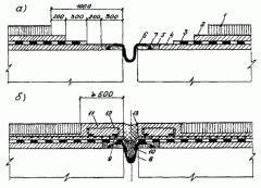 Ремонт деформационных швов