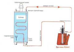 Безразборная химическая очистка систем отопления и