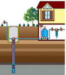 Ремонт и восстановление скважин